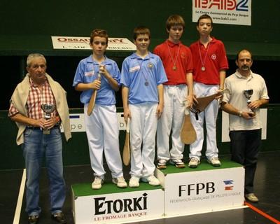 Les benjamins champions! - 63.3ko